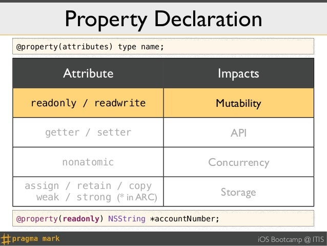 Property Declaration@property(attributes) type name;          Attribute                        Impacts   readonly / readwr...