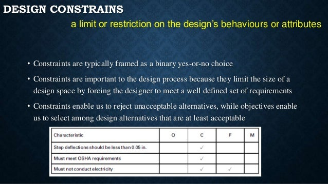 Aspects Of Engineering Design Objective Constraints Functions Mea