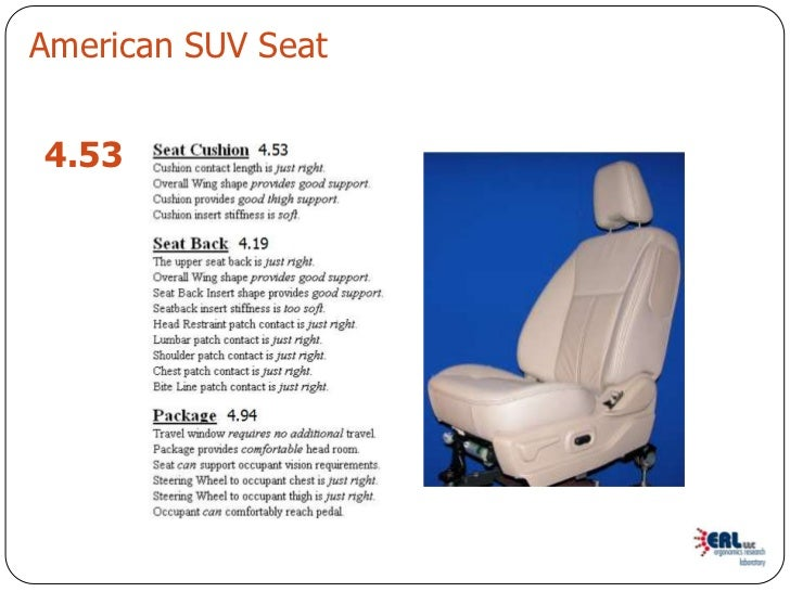 Objective Seating Comfort Scores For Auto Seat Design
