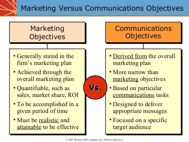 marketing and communications objectives Samsung's marketing communication adrienne barry amanda jones  objectives much lower resolution worse battery • to communicate prestige and image of product.