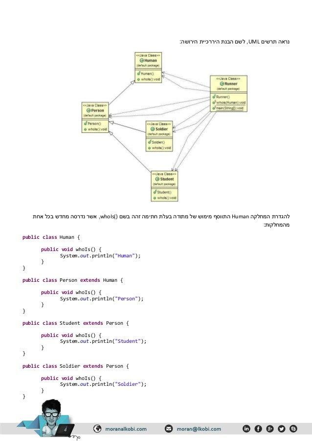 ג'אווה - תכנות מונחה עצמים - רב צורתיות Slide 3