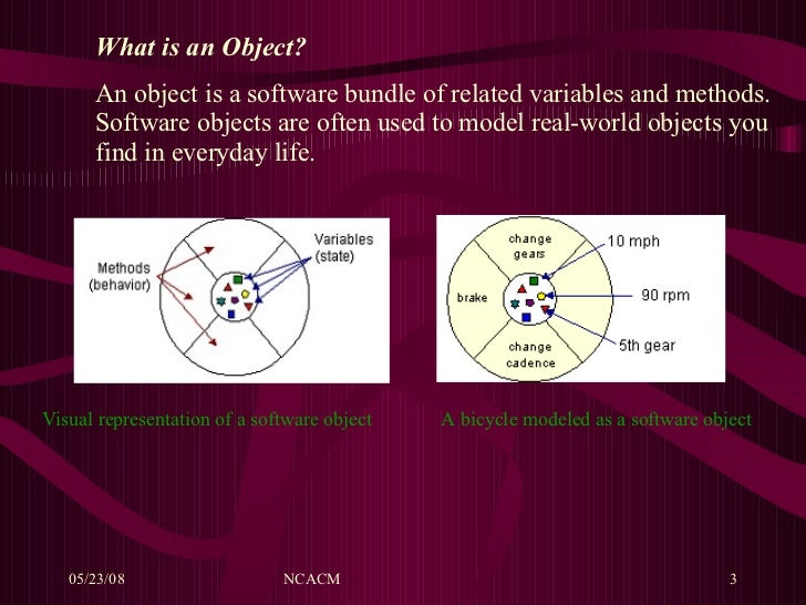 Object oriented programming concepts what malvernweather Image collections