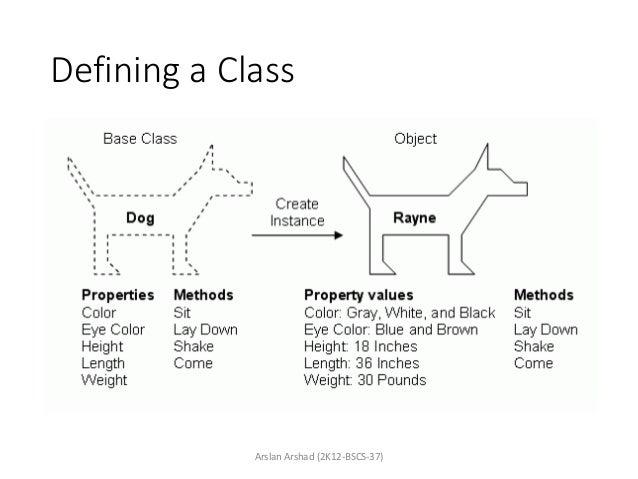 نتيجة بحث الصور عن Object oriented programming python