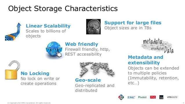 ECS/Cloud Object Storage - DevOps Day
