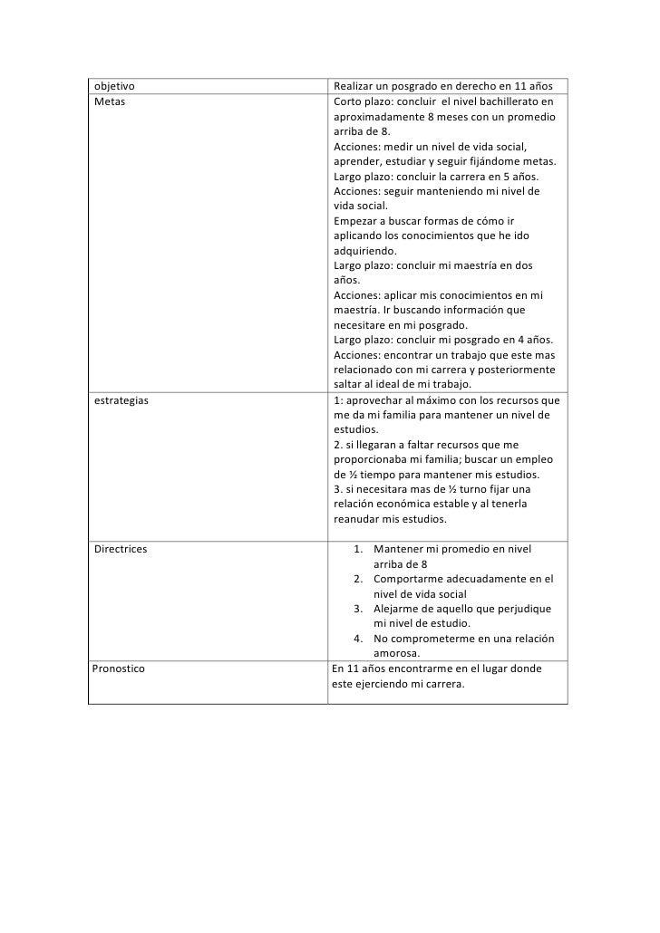 objetivoRealizar un posgrado en derecho en 11 añosMetas Corto plazo: concluir  el nivel bachillerato en  aproximadamente 8...
