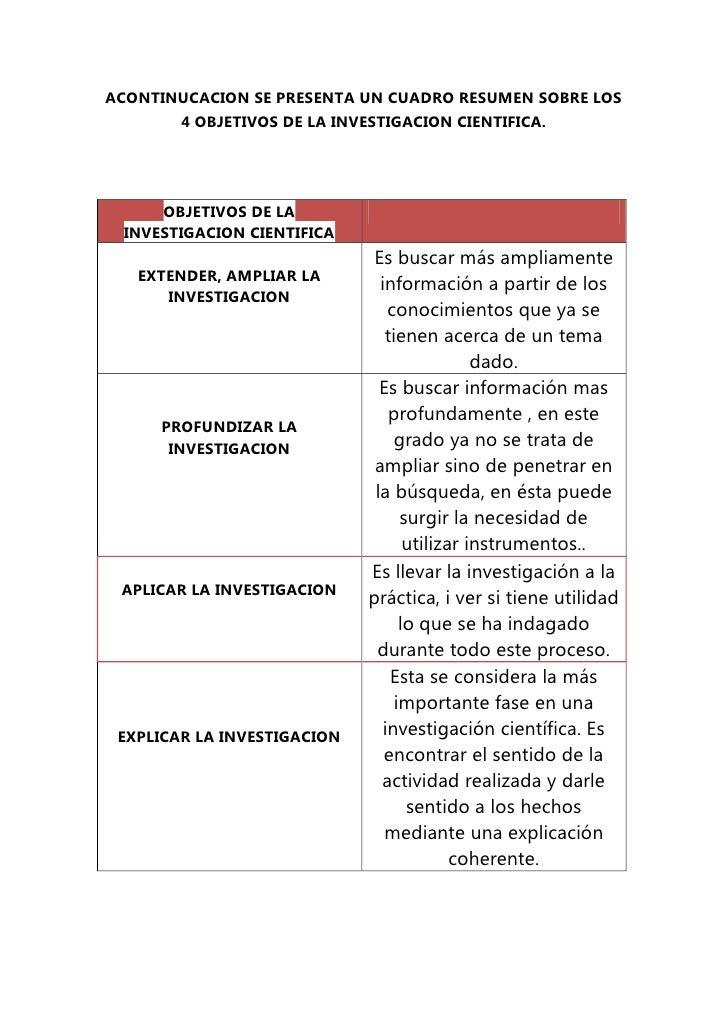 OBJETIVOS DE LA INVESTIGACION CIENTIFICAEXTENDER, AMPLIAR LA INVESTIGACIONEs buscar más ampliamente información a partir d...