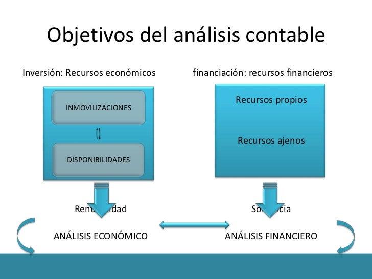 Objetivos Del Analisis De Estados Financieros