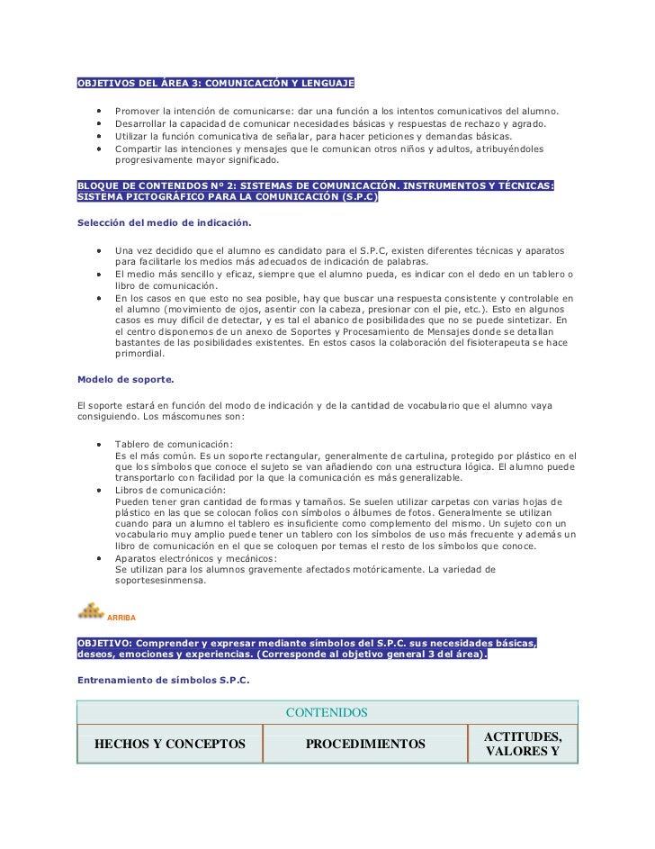 OBJETIVOS DEL ÁREA 3: COMUNICACIÓN Y LENGUAJE        Promover la intención de comunicarse: dar una función a los intentos ...