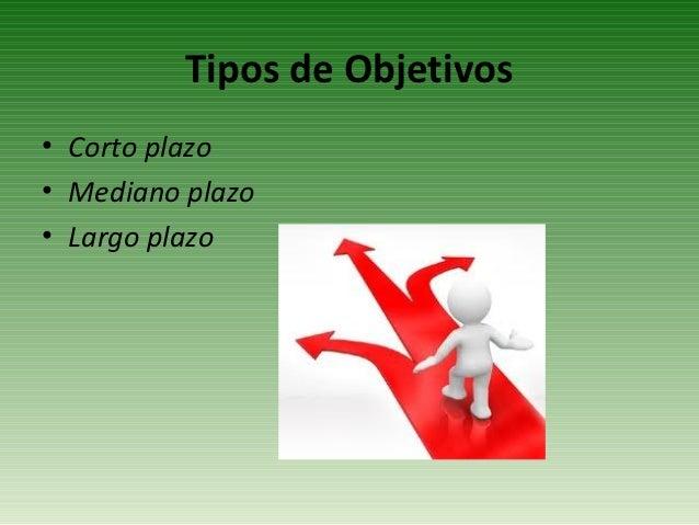Tipos de Objetivos• Corto plazo• Mediano plazo• Largo plazo
