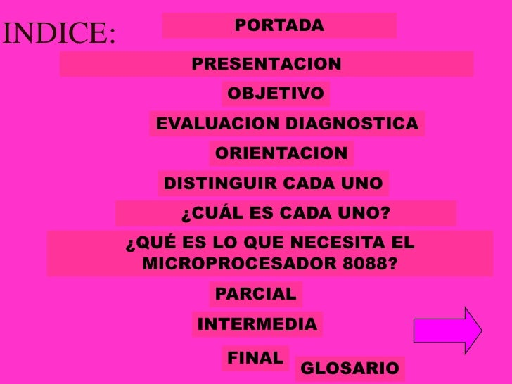 PORTADA INDICE:                PRESENTACION                    OBJETIVO             EVALUACION DIAGNOSTICA                ...