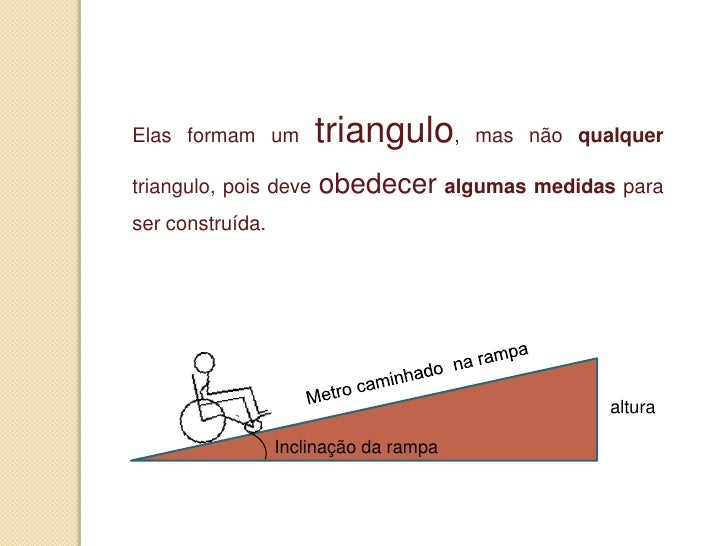 Pit goras e as rampas de acessibilidade for Rampas para discapacitados medidas