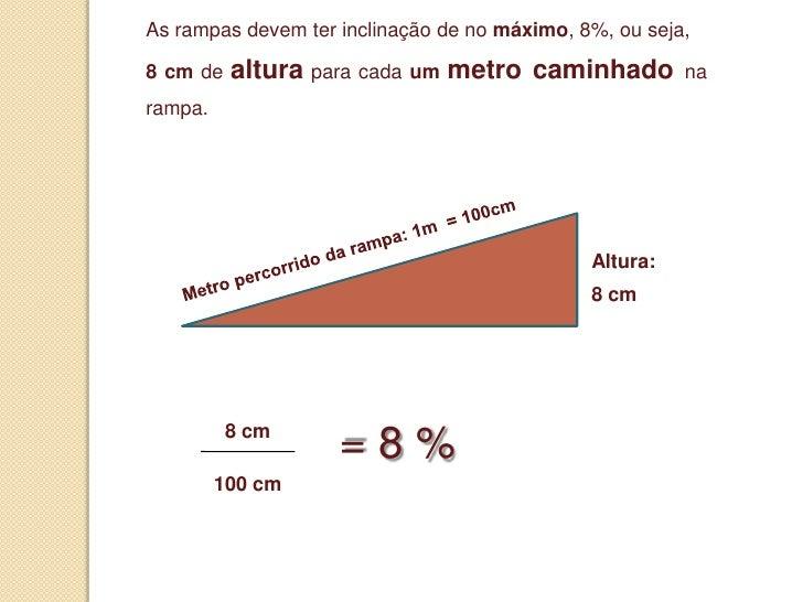 Resultado de imagem para imagem calculo rampa