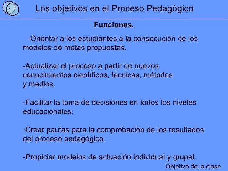 Los objetivos en el Proceso Pedagógico <ul><li>Funciones. </li></ul><ul><li>-Orientar a los estudiantes a la consecución d...
