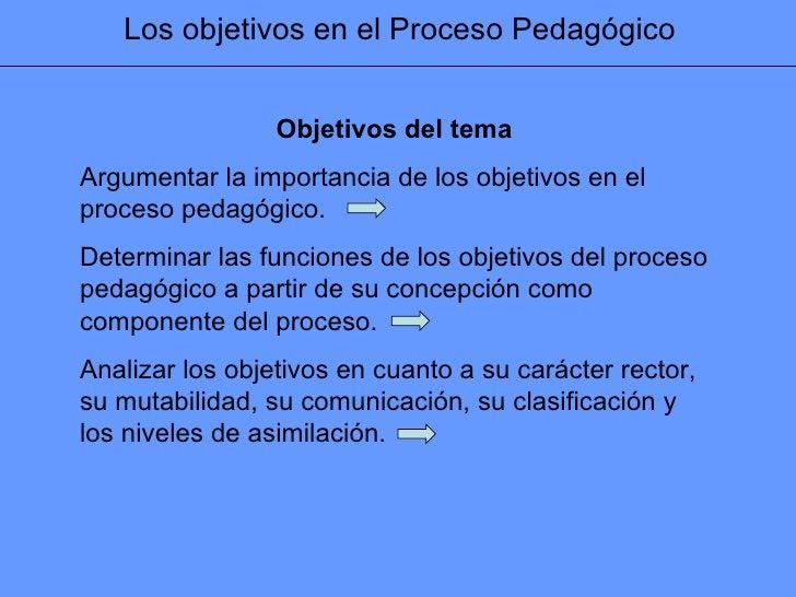 Los objetivos en el Proceso Pedagógico Objetivos del tema  Argumentar la importancia de los objetivos en el proceso pedagó...