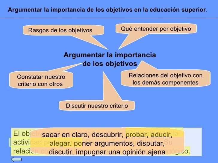 El objetivo en la actividad humana. El objetivo en la actividad pedagógica. Rasgos fundamentales. Su relación con los comp...