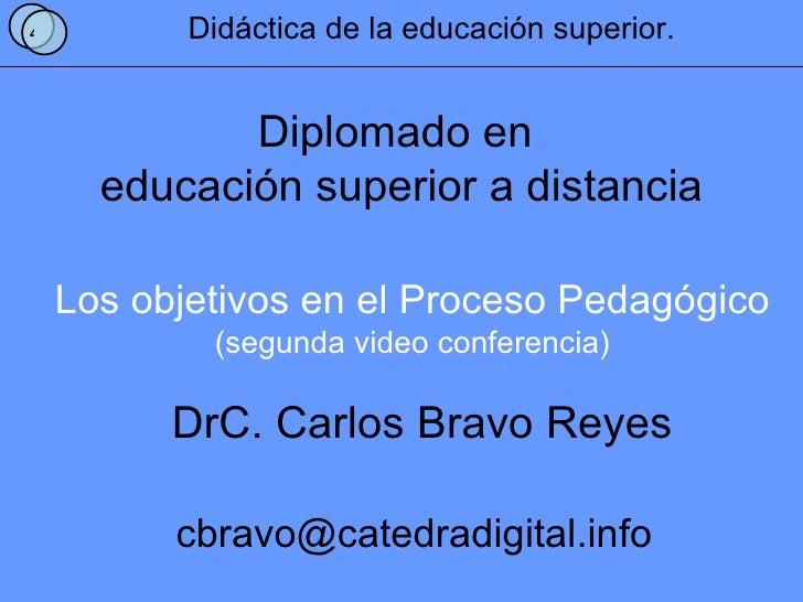 Los objetivos en el Proceso Pedagógico (segunda video conferencia) 4 Didáctica de la educación superior. Diplomado en  edu...