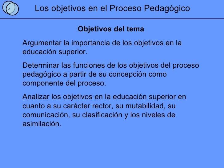 Los objetivos en el Proceso Pedagógico Objetivos del tema  Argumentar la importancia de los objetivos en la educación supe...
