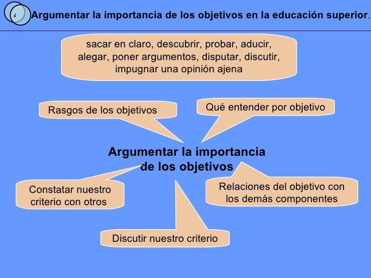 4 Argumentar la importancia de los objetivos sacar en claro, descubrir, probar, aducir, alegar, poner argumentos, disputar...