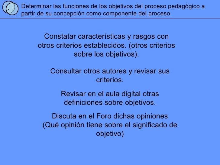 Determinar las funciones de los objetivos del proceso pedagógico a partir de su concepción como componente del proceso Con...