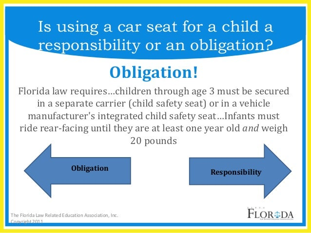 Scenario 6 24 Obligation Florida Law