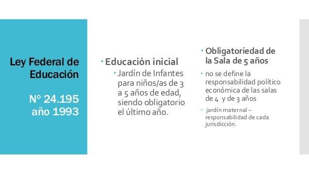 Ley Federal de Educación N° 24.195 año 1993 Educación inicial  Jardín de Infantes para niños/as de 3 a 5 años de edad, s...