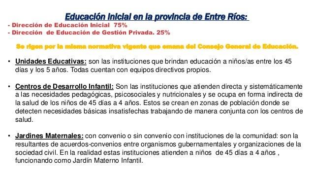 Educación inicial en la provincia de Entre Ríos: - Dirección de Educación Inicial 75% - Dirección de Educación de Gestión ...