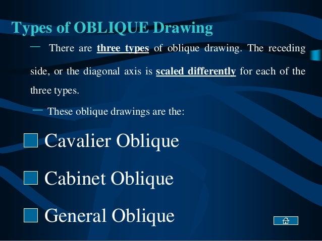 oblique drawing