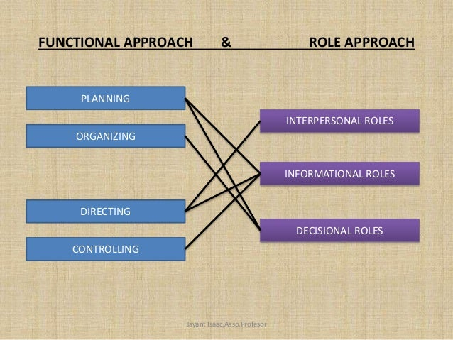 Strategy and Organisational Behaviour