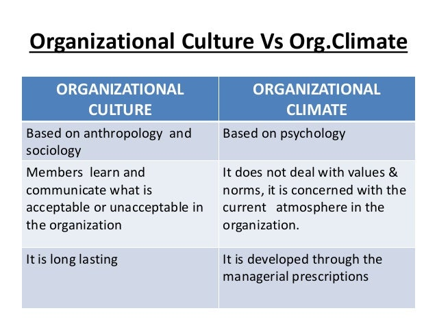 organizational culture and climate 1 culture / climate document title proponent page comment adp 1 the army tradoc 2-8 unit and organizational esprit de corps is built on an open command climate of candor, trust, and respect,.