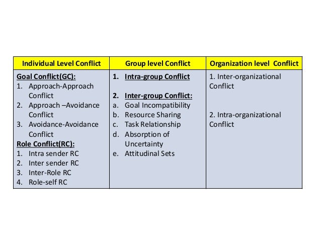 determinants of organizational culture and climate Micro- organizational behavior, individual diversity, decision making and   organizational culture, organizational climate, theory of symbolism.