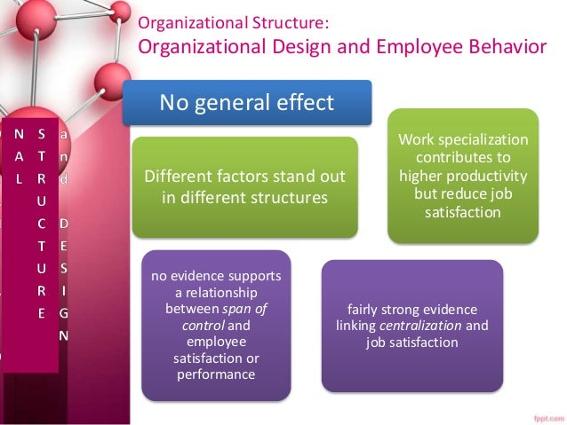relationship between organizational structure and design