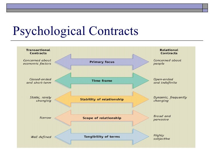 essays on the pshchological contract