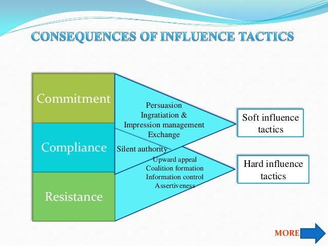 silent authority and upward appeal influence How do cultural differences impact the following influence tactics: (a) silent authority and (b) upward appeal solution preview how do cultural differences impact the following influence tactics: (a) silent authority and (b) upward appeal cultural differences play an important role in determining the influencing tactics used.