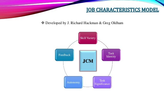 richard hackman and greg oldham characteristics model The job characteristics model, developed by organizational psychologists j richard hackman and greg oldham, is a normative approach to.