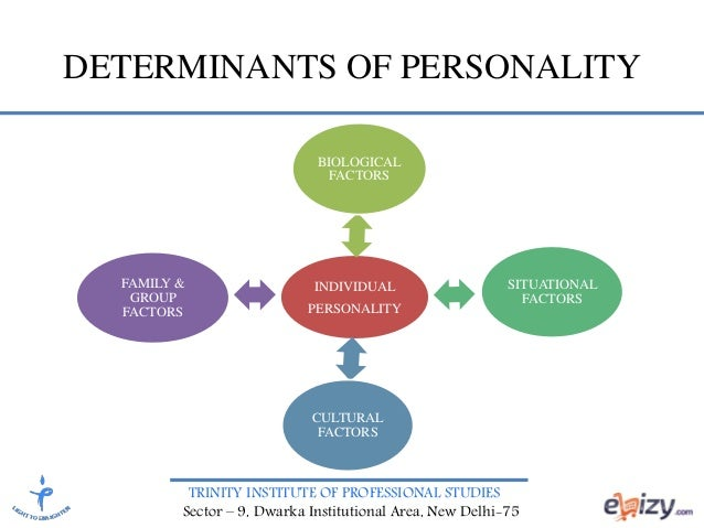 personality determinants essay The major determinants of personality of an individual are given below: biological factors heredity: heredity refers to those factors that were determined at conception there's a specialist from your university waiting to help you with that essay.