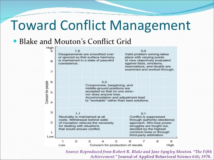 conflict management 4 essay Conflict management principles help people to (a) articulate their genuine   colleges should consider four basic steps when confronting racial.