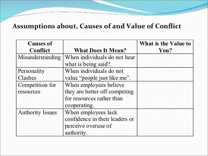Value conflict
