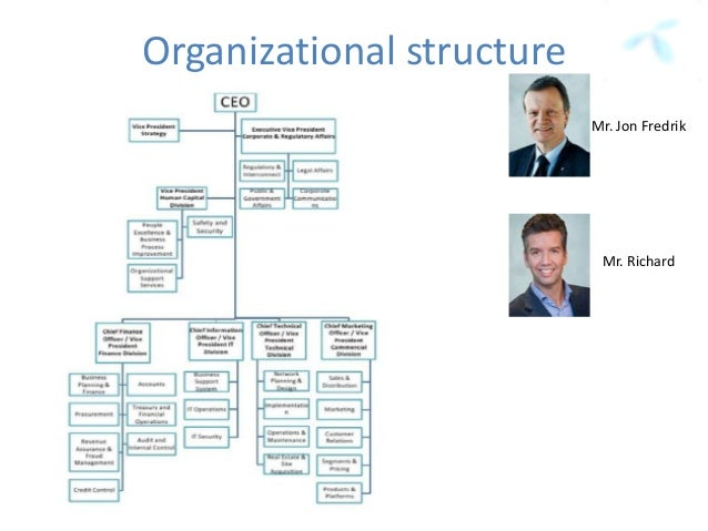 ob presentation slide The powerpoint ppt presentation: obgyn is the property of its rightful owner do you have powerpoint slides to share if so, share your ppt presentation slides online with powershowcom it's free.