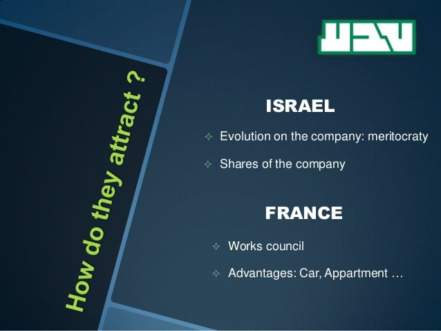 top companies hiring practices  israel vs france