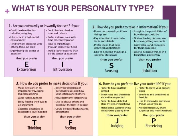 whats your personality type