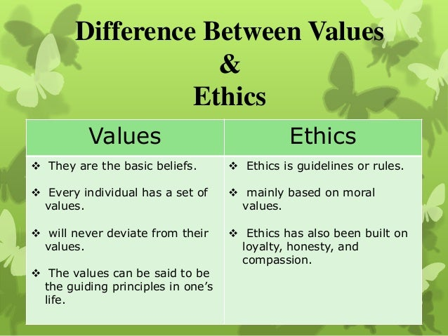 values and ethical beliefs based on Individuals have their own values based on many aspects including this activity follows the 'choices and values' one values in ethical dilemmas.