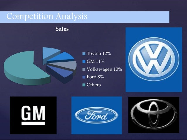 Volkswagen Company Competitors And Changes