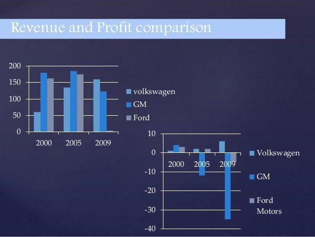 Analysis of maruti suzuki joint venture
