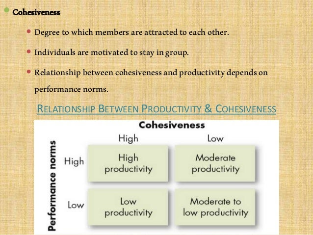  Cohesiveness  Degreetowhichmembersareattractedtoeachother.  Individualsaremotivatedtostayingroup.  Relationshipbetwee...