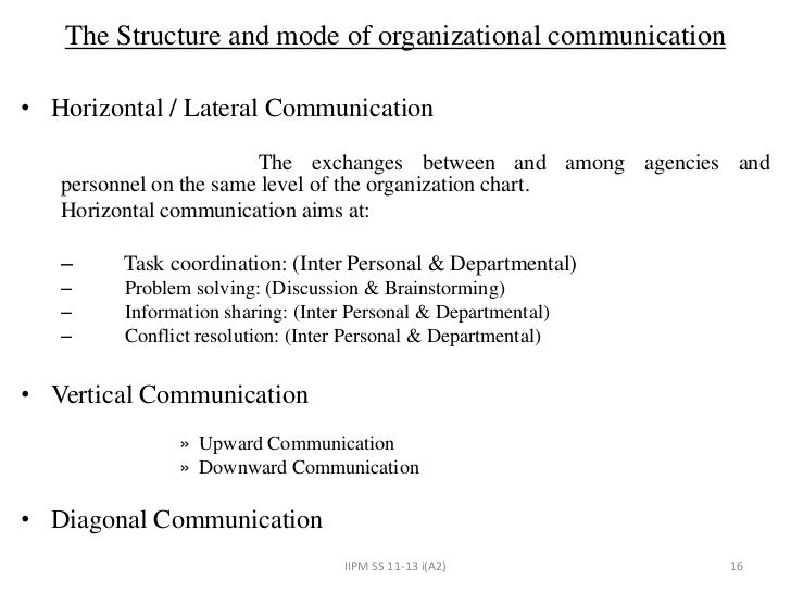 external communication in the organization This article includes details about medical practice management to the success of the organization external communications between an organization.