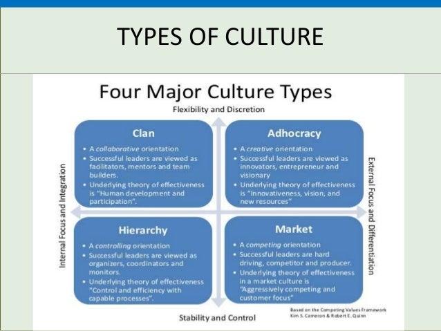 presentation on organization culture and organization csr