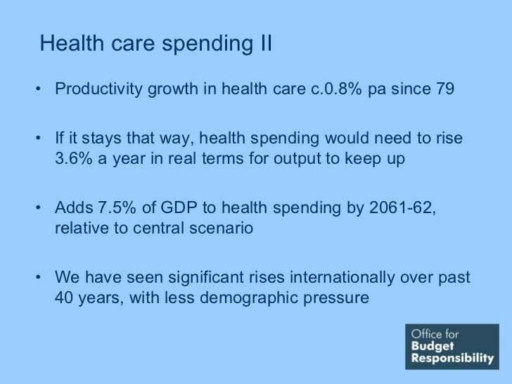 Health care spending II• Productivity growth in health care c.0.8% pa since 79• If it stays that way, health spending woul...