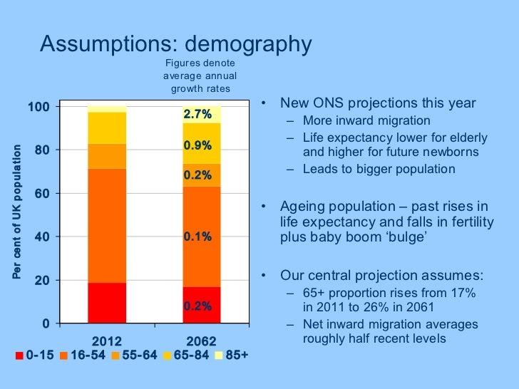 Assumptions: demography                                                       Figures denote                              ...