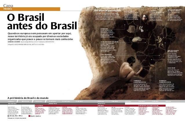 O Brasil antes do BrasilQuando os europeus nem pensavam em aportar por aqui, nosso território já era ocupado por diversas ...