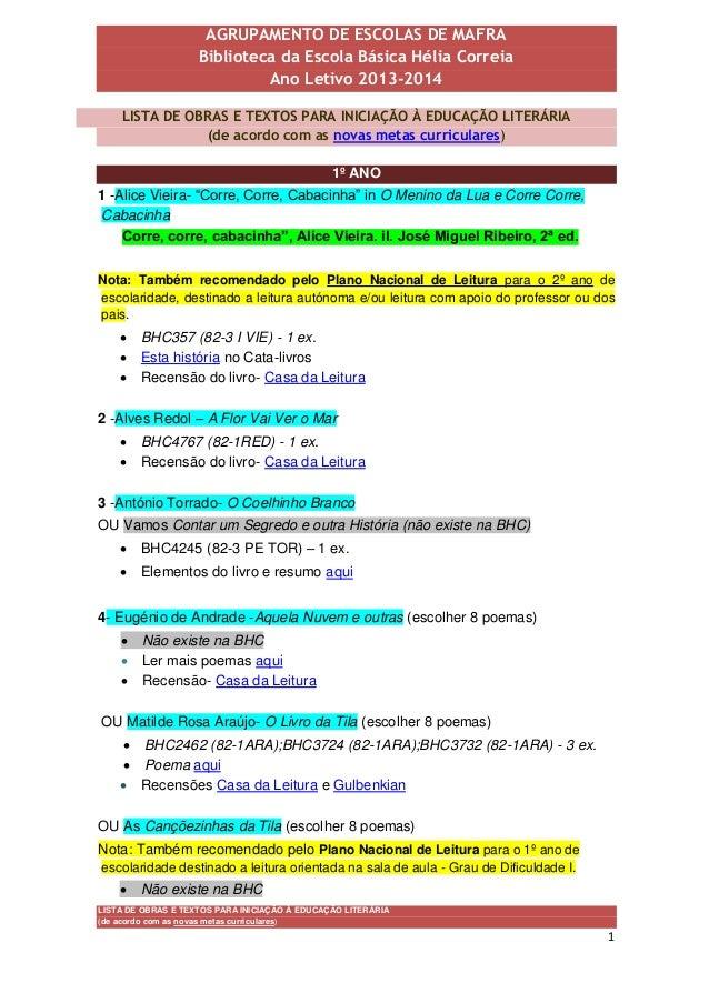 AGRUPAMENTO DE ESCOLAS DE MAFRA Biblioteca da Escola Básica Hélia Correia Ano Letivo 2013-2014 LISTA DE OBRAS E TEXTOS PAR...